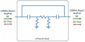 L-band attenuator model: ATT06L1P-4216