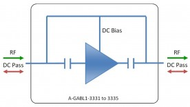 L-band Line Amplifier model: A-GABL1-3333