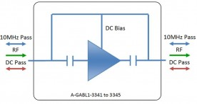 L-band Line Amplifier model: A-GABL1-3342