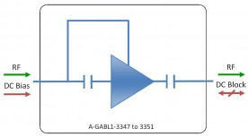 L-band Line Amplifier model: A-GABL1-3349