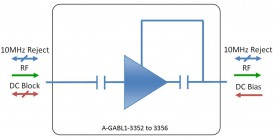 L-band Line Amplifier model: A-GABL1-3354