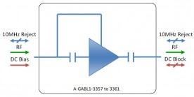 L-band Line Amplifier model: A-GABL1-3359