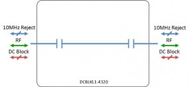 L-band DC Block model: DCBLKL1-4320