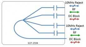L-band Splitter 4-way model: SCP-2594