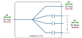 GPS Splitter/Combiner 4-Way Model: COM04L1P-2725