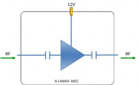 Low Noise Amplifier Model: A-LNAKX-3602