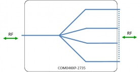 Wideband 18-40 GHz Splitter/Combiner - 4-Way - Model:COM04KXP-2735
