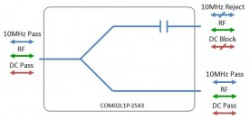 L-band Splitter 2-way model: COM02L1P-2543