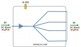 L-band Splitter 4-way model: DIV04L1A-2304