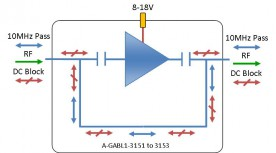 L-band Line Amplifier model: A-GABL1-3206