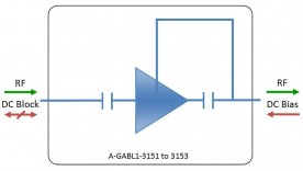 L-band Line Amplifier model: A-GABL1-3151