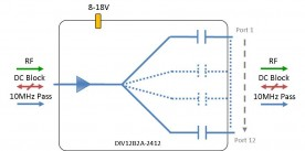 Broadband Splitter 12-way model: DIV12B2A-2412