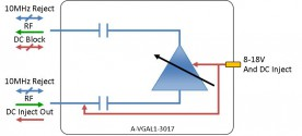 L-band Amplifier - variable gain model: A-VGAL1-3017