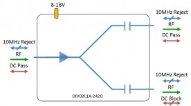 L-band Splitter 2-way model: DIV02L1A-2420