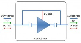 L-band Amplifier - variable gain: A-VGAL1-3029