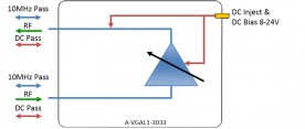 L-band Amplifier - variable gain model: A-VGAL1-3033