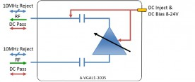 L-band Amplifier - variable gain model: A-VGAL1-3035