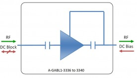 L-band Line Amplifier model: A-GABL1-3336