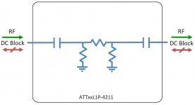 L-band attenuator model: ATT03L1P-4211