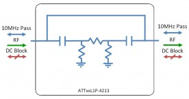 L-band attenuator model: ATT10L1P-4213