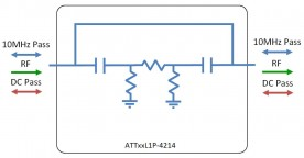 L-band attenuator model: ATT06L1P-4214