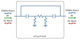L-band attenuator model: ATT03L1P-4215