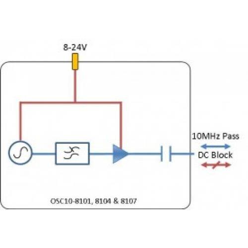 Etl Testing Useful Resources: 10 MHz Oscillators / Sources