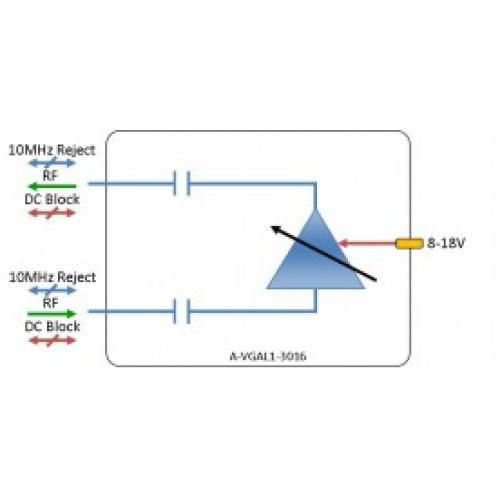 L-band Amplifier - variable gain model: A-VGAL1-3016