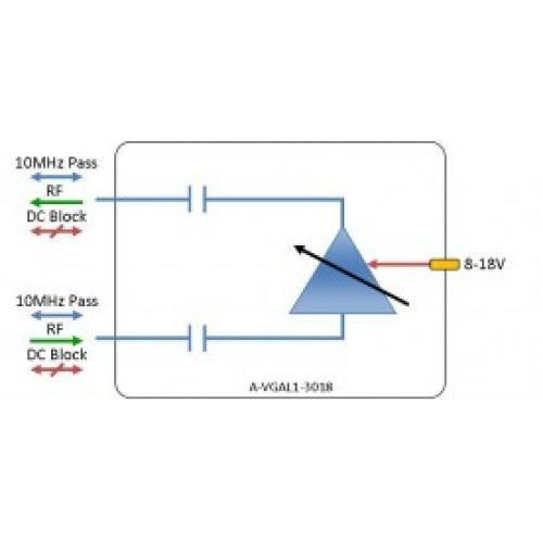 L-band Amplifier - variable gain model: A-VGAL1-3018