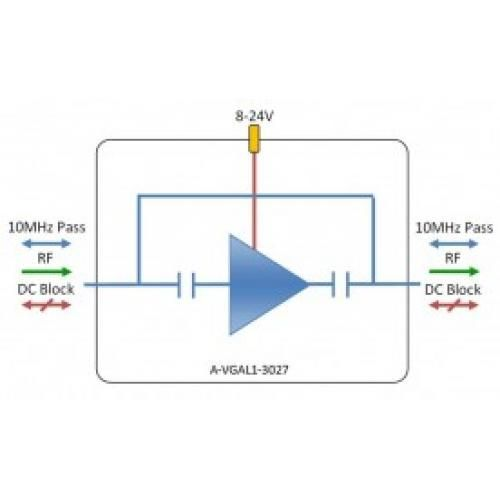 L-band Amplifier - variable gain: A-VGAL1-3027