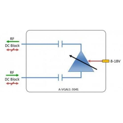 C-band Amplifier - variable gain: A-VGAC1-3041